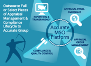 Appraisal Outsourcing Infographic