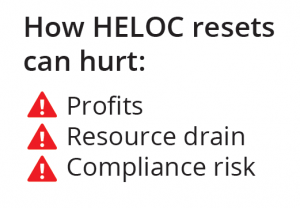 How HELOC resets can hurt
